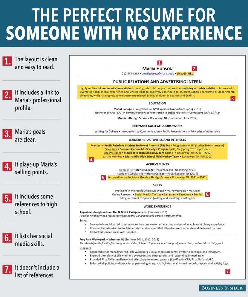 resume no experience
