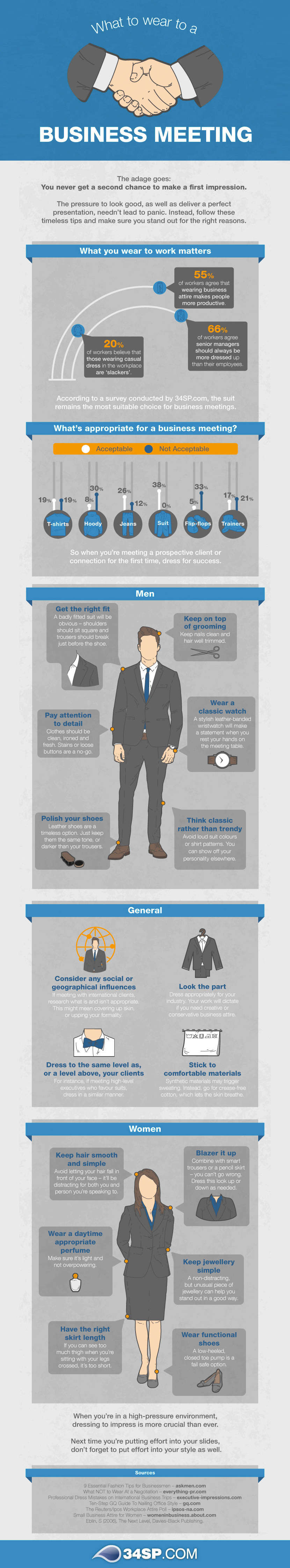 What to Wear to a Business Meeting job interview success tips tutorial