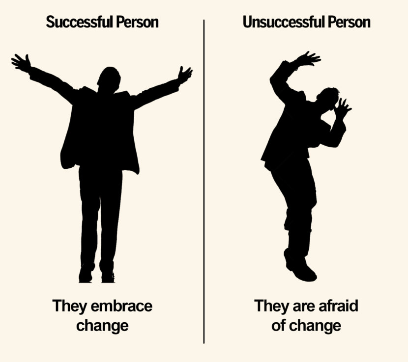 They embrace change vs they are afraid of change.