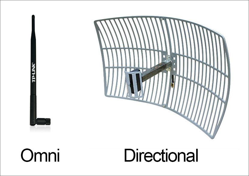 omni vs directional antenna