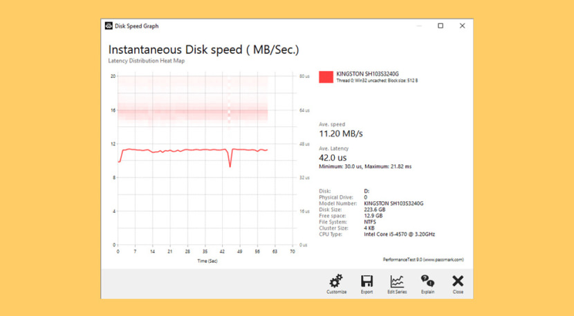 Passmark Performancetest's Advanced Disk Test SSD And HDD Effective Read Write Speed