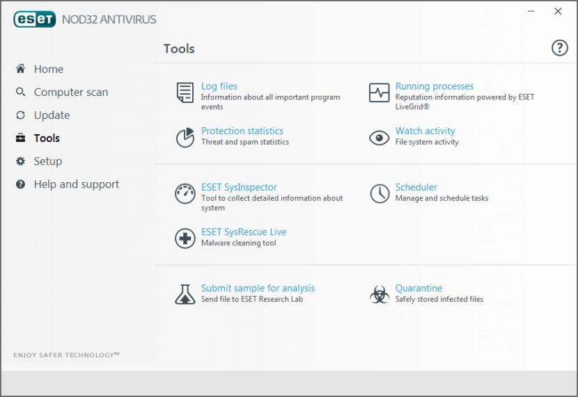 ESET NOD32 Antivirus 2019