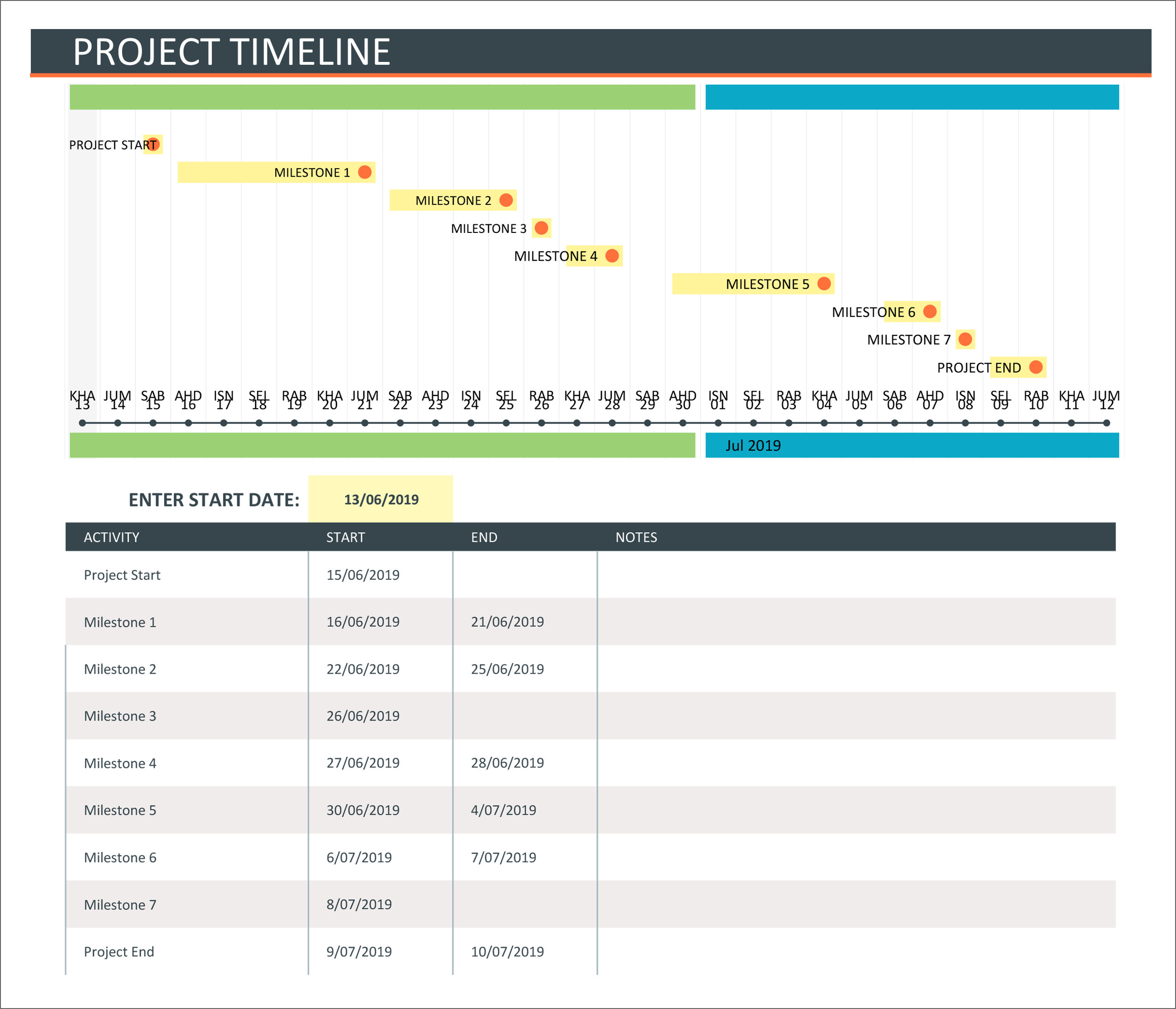 30 Free Gantt Chart And Project Timeline Templates In PowerPoints ...