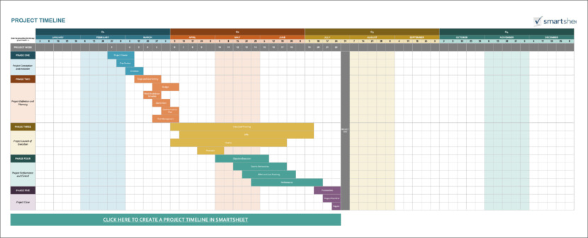 Screenshot of free gantt chart and project timeline template in Google Sheets format available for download for free