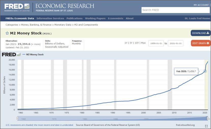 A.I. Powered Stock Analyzer