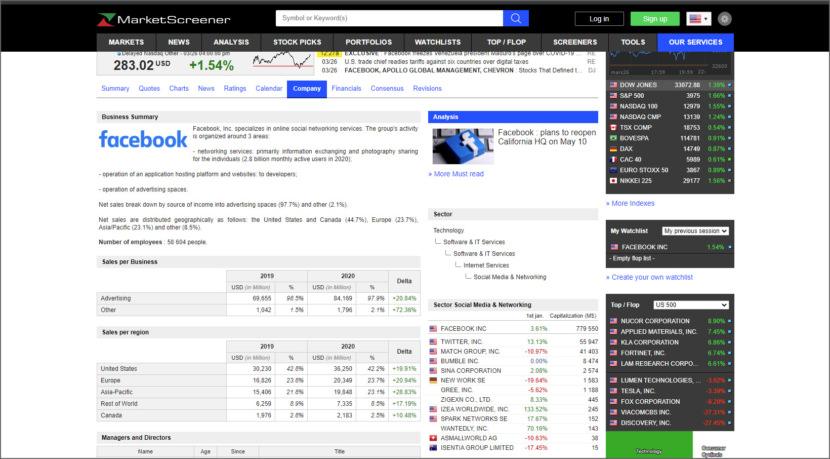 Market Screener